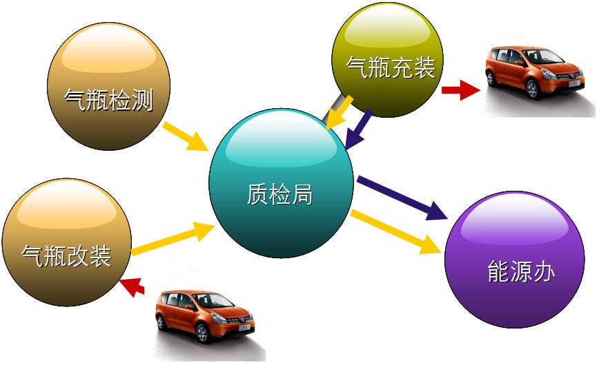 电子标签信息化管理系统