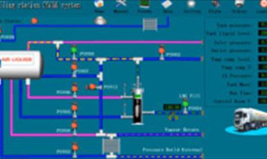 英国伦敦无人值守LNG站监控系统